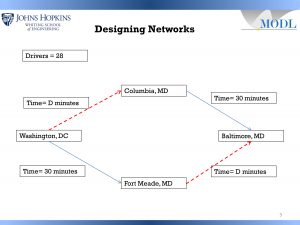 Example of problem involving transportation networks by Sauleh Siddiqui.
