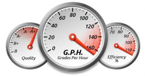 Three speedometers for quality, grades per hour, and efficiency.